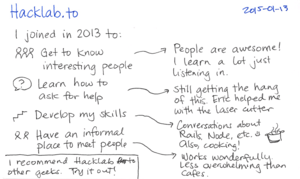 2015-01-13 Hacklab -- index card #connecting.png
