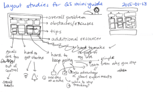 2015-01-13 Layout studies for QS mini-guide -- index card #study.png