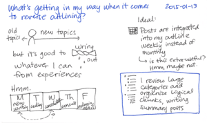 2015-01-13 What's getting in my way when it comes to reverse outlining -- index card #outlining #writing #obstacle.png