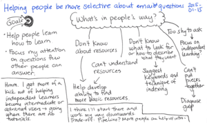 2015-01-15 Helping people be more selective about email questions -- index card #teaching #email