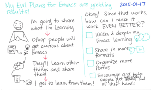 2015-01-17 My Evil Plans for Emacs are yielding results -- index card #emacs #sharing.png