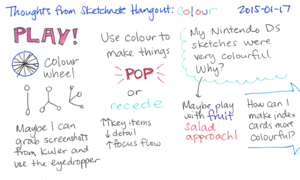 2015-01-17 Thoughts from Sketchnote Hangout - colour -- index card #color #drawing.png