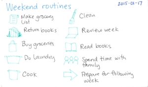 2015-01-17 Weekend routines -- index card #life #routines.png