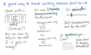 2015-01-19 A good way to track writing revisions -- index card #editing #tech