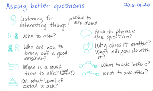 2015-01-20 Asking better questions -- index card #asking