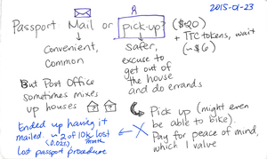 2015-01-23 Passport - mail or pickup -- index card #decision.png
