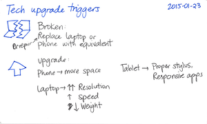 2015-01-23 Tech upgrade triggers -- index card #decision.png