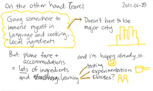 2015-01-25 On the other hand - travel -- index card #travel #learning #cooking.png