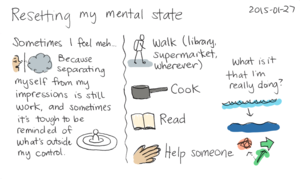 2015-01-27 Resetting my mental state -- index card #emotions.png