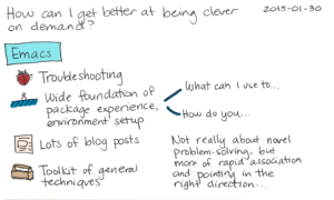 2015-01-30 How can I get better at being clever on demand -- index card #emacs
