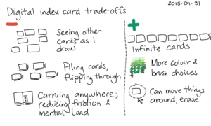 2015-01-31 Digital index card trade-offs -- index card #drawing.png