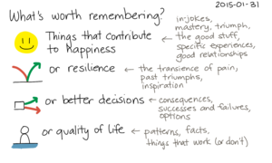 2015-01-31 What's worth remembering -- index card #memory.png