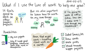 2015-02-02 What if I use the lure of work to help me grow -- index card #consulting #experiment.png