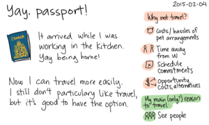 2015-02-04 Yay, passport -- index card #canada #travel #paperwork.png