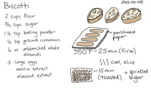 2015-02-05 Biscotti -- index card #cooking #baking