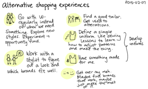 2015-02-07 Alternative shopping experiences -- index card #clothing #shopping.png