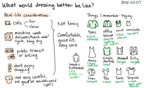 2015-02-07 What would dressing better be like -- index card #clothing.png