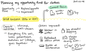 2015-02-08 Planning my opportunity fund for clothes -- index card #shopping #clothing.png