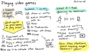 2015-02-08 Playing video games -- index card #life #gaming #relax.png