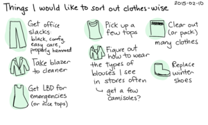 2015-02-10d Things I would like to sort out clothes-wise -- index card #clothing.png