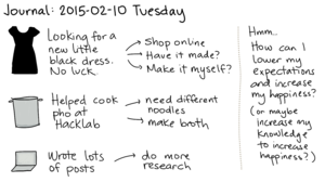 2015-02-10f Tuesday -- index card #journal.png