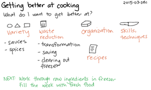 2015-03-08c Getting better at cooking -- index card #cooking