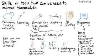 2015-03-15c Skills or tools that can be used to improve themselves -- index card #learning #bootstrapping.png