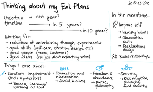 2015-03-22e Thinking about my Evil Plans -- index card #planning #uncertainty #preparation #purpose.png