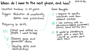 2015-03-25c When do I move to the next phase, and how -- index card #experiment #plan