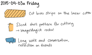 2015-04-03a Friday -- index card #journal