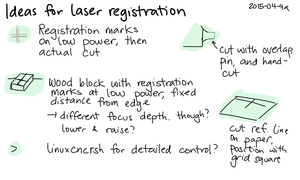2015-04-04a Ideas for laser registration -- index card #hacklab #laser.png