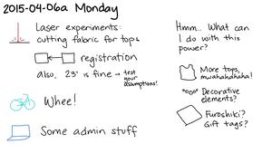 2015-04-06a Monday -- index card #journal