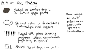 2015-04-10a Friday -- index card #journal