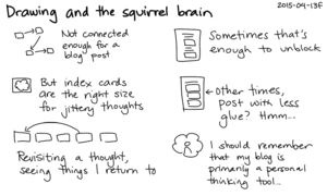 2015-04-13f Drawing and the squirrel brain -- index card #squirrel-brain #zettelkasten #index-card.png
