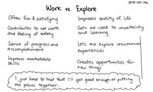 2015-04-14c Work vs Explore -- index card #self-direction #experiment