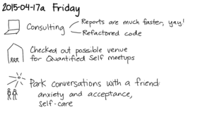 2015-04-17a Friday -- index card #journal