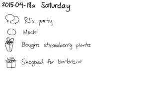 2015-04-18a Saturday -- index card #journal