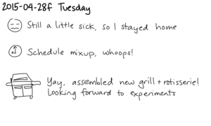 2015-04-28f Tuesday -- index card #journal