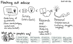 2015-05-13k Fleshing out advice -- index card #blogging #advice #sharing