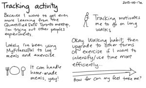 2015-05-17e Tracking activity -- index card #walking #exercise #health #quantified.png