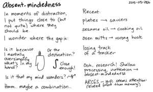2015-05-28b Absent-mindedness -- index card #research #fuzzy