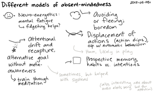 2015-05-28c Different models of absent-mindedness -- index card #fuzzy #research
