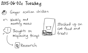 2015-06-02c Tuesday -- index card #journal