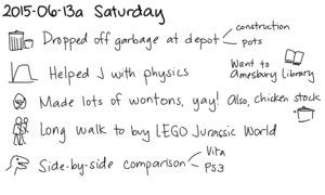 2015-06-13a Saturday -- index card #journal