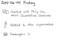 2015-06-19f Friday -- index card #journal