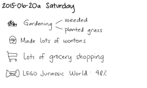 2015-06-20a Saturday -- index card #journal