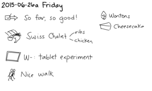 2015-06-26a Friday -- index card #journal