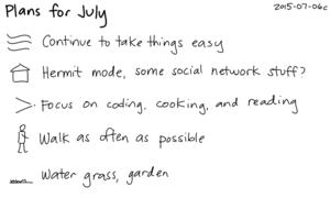 2015-07-06c Plans for July -- index card #plans