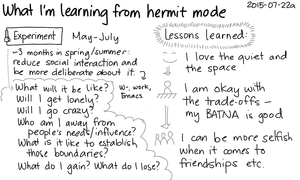 2015-07-22a What I'm learning from hermit mode -- index card #hermit #connecting.png