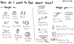2015-07-24a How do I want to feel about time -- index card #time #pace